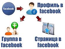 размещение статей в Петрозаводск